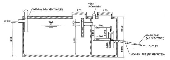 Options for on site waste water for Gravity septic system design